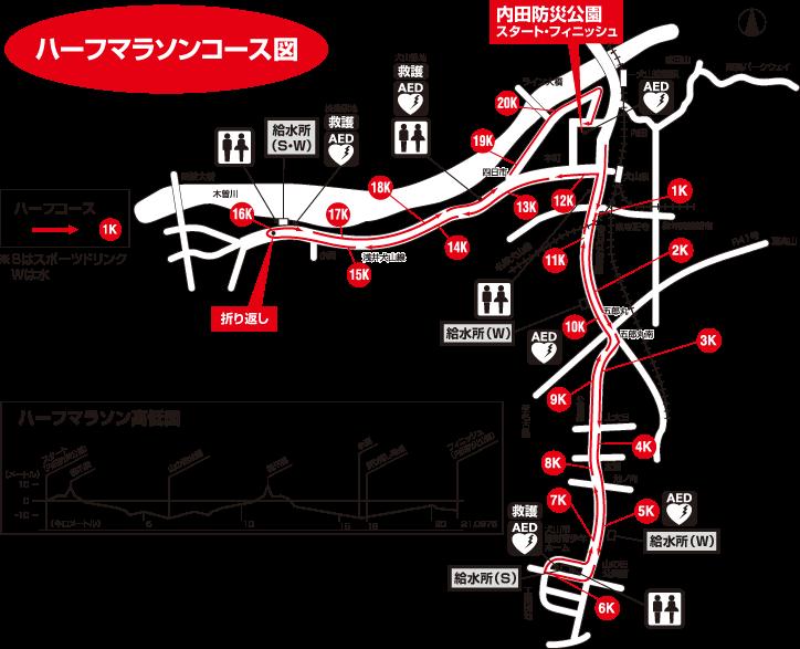 読売犬山ハーフマラソンのハーフマラソンの部のコースの概要です。