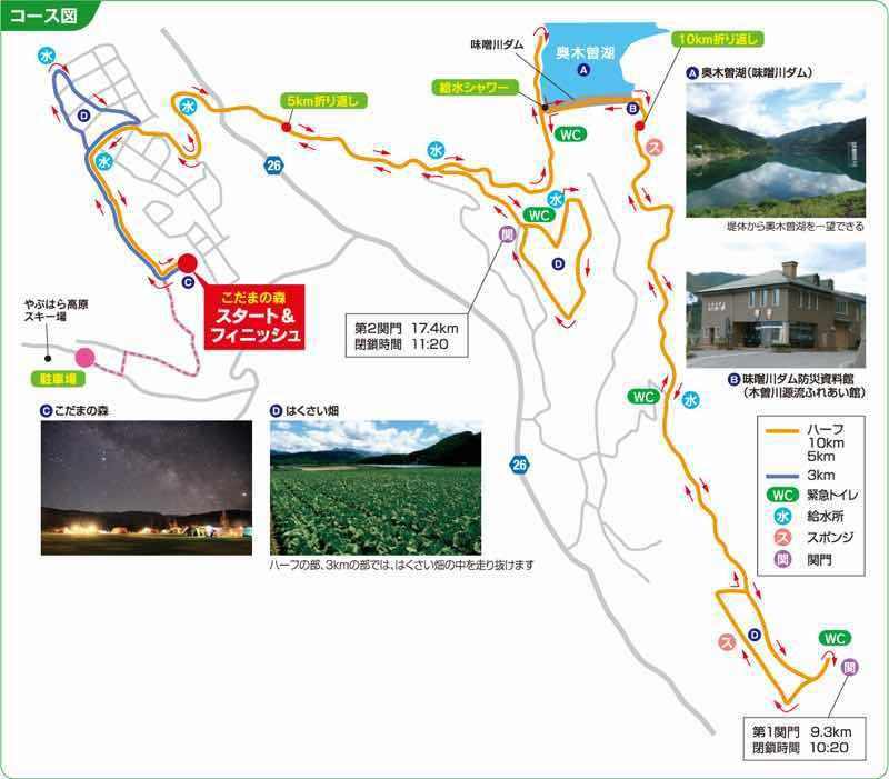 長野県木曽郡木祖村で開催される、やぶはら高原はくさいマラソン大会のコース図です。