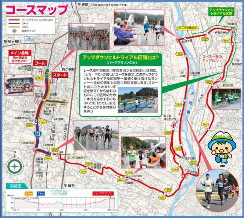 信州駒ヶ根ハーフマラソンのコース図です。ハーフマラソン、5Km、3Kmのコースを紹介しています。また給水ポイントも記載さてています。