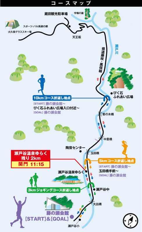 第28回ふじえだマラソンのコースマップです。10Km、5Km、3Kmジョギングのコースを紹介している画像です。