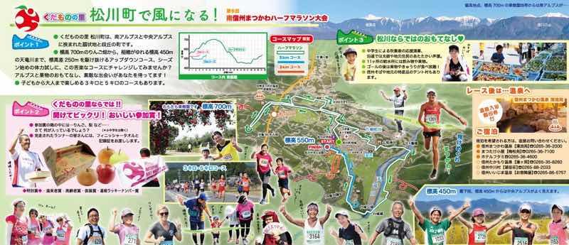 南信州松川ハーフマラソンのコース図です。松川ハーフマラソンのFBから引用したパンフレットの写真です。